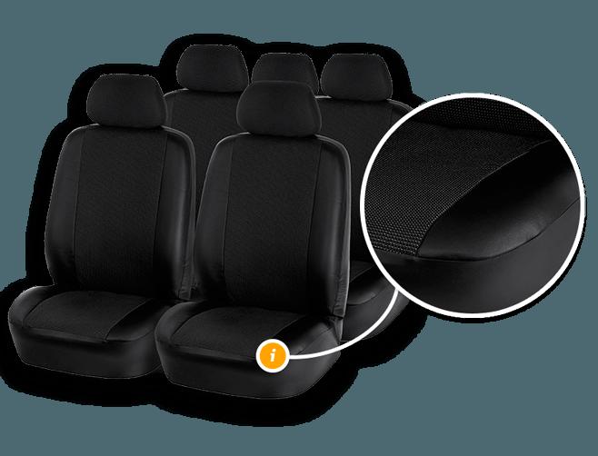 Sector Automóvel, Endutex, Endutex Sector Automóvel, Áreas de Aplicação Endutex